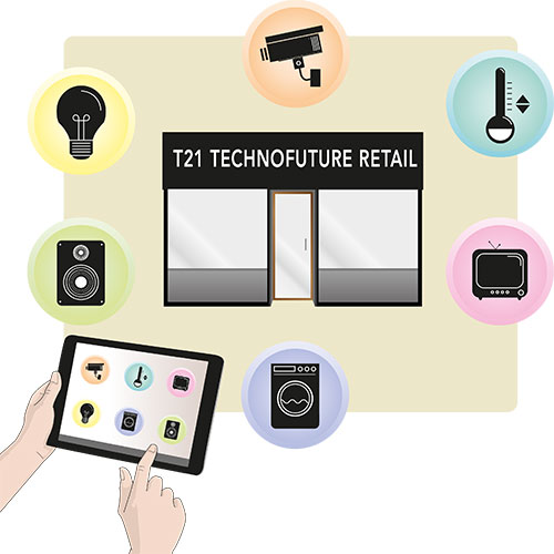 If T21 was a smart-home retailer…
